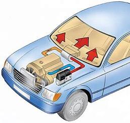 Come funziona riscaldamento automobile, Motori