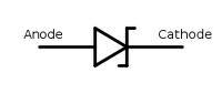 Simbolo Zener, Elettronica
