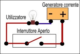 Schema di funzionamento e collegamento di un interruttore, Elettronica