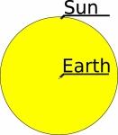 Rapporto dimensioni terra sole
