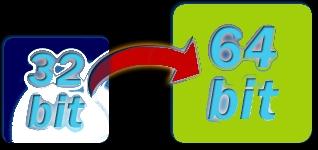Differenza tra sistema operativo 32 bit vs 64 bit, Informatica